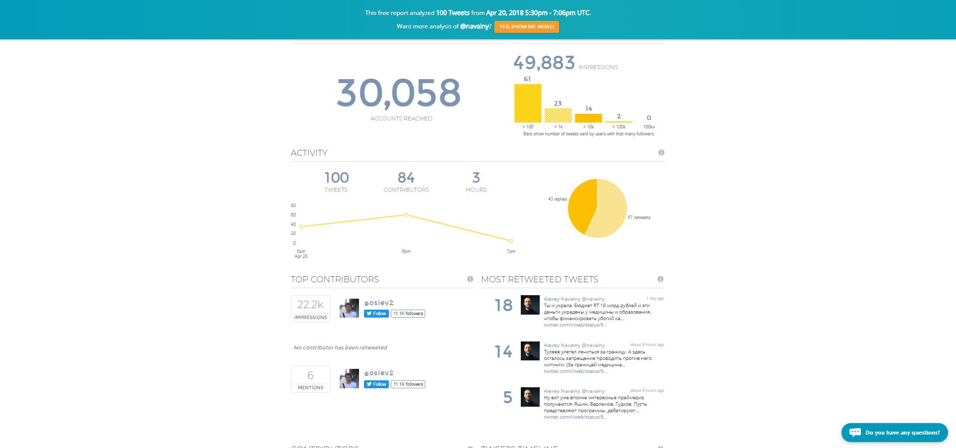 Плагины VKontakte для WordPress - VK